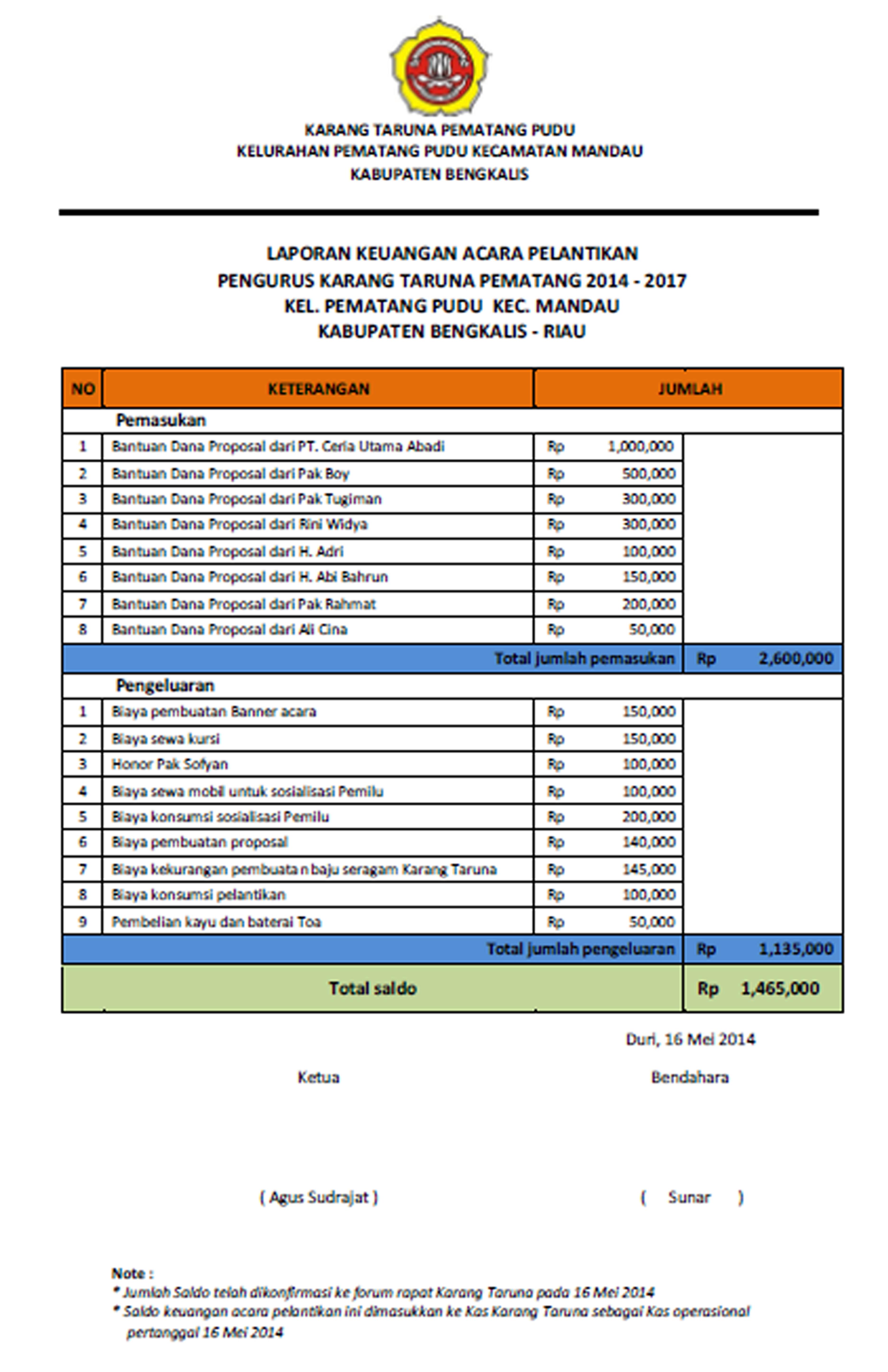 Laporan Keuangan Acara Pelantikan Pengurus Karang Taruna Masa Bakti 2014 2017 Karang Taruna Pematang Pudu